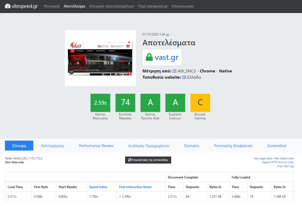 Μέτρηση χρόνου φόρτωσης ιστοσελίδας με sitespeed.gr